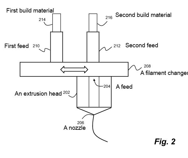 MakerBot Filament Changer