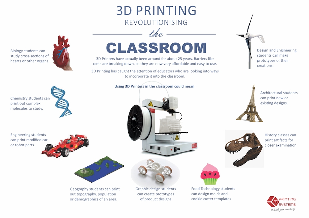 3d-printing-why-teach