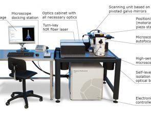 Nanoscribe: Inside the Small World of Nano 3D Printing