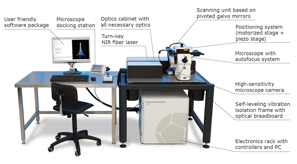Nanoscribe: Inside the Small World of Nano 3D Printing