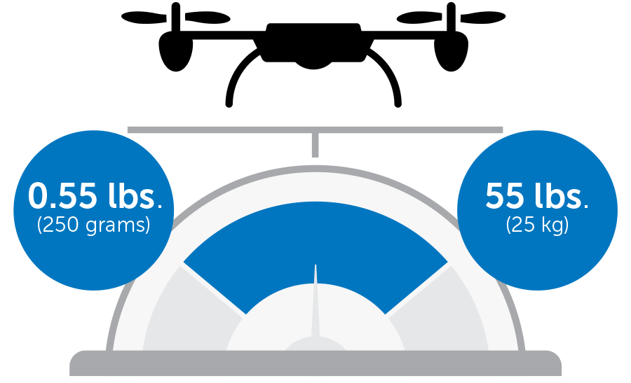 drone-size