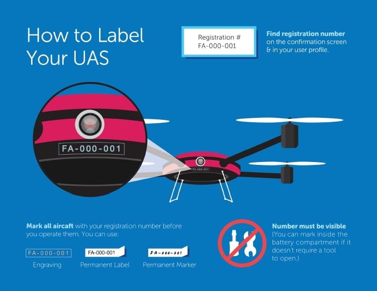 label-drone-registration