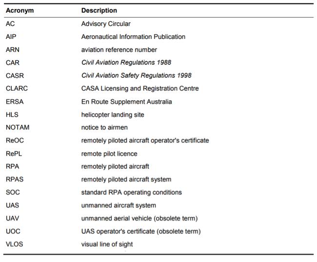 australia-drone-acronyms