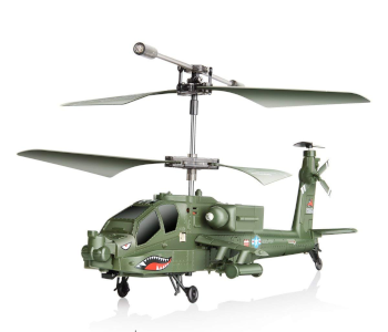 best-budget-RC helicopter