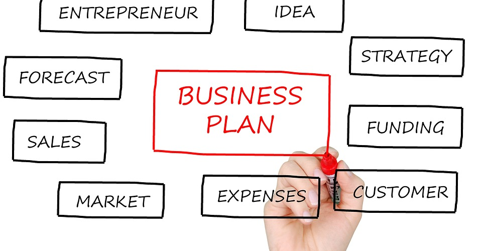 Creating a Business Plan for Your Commercial Drone Business