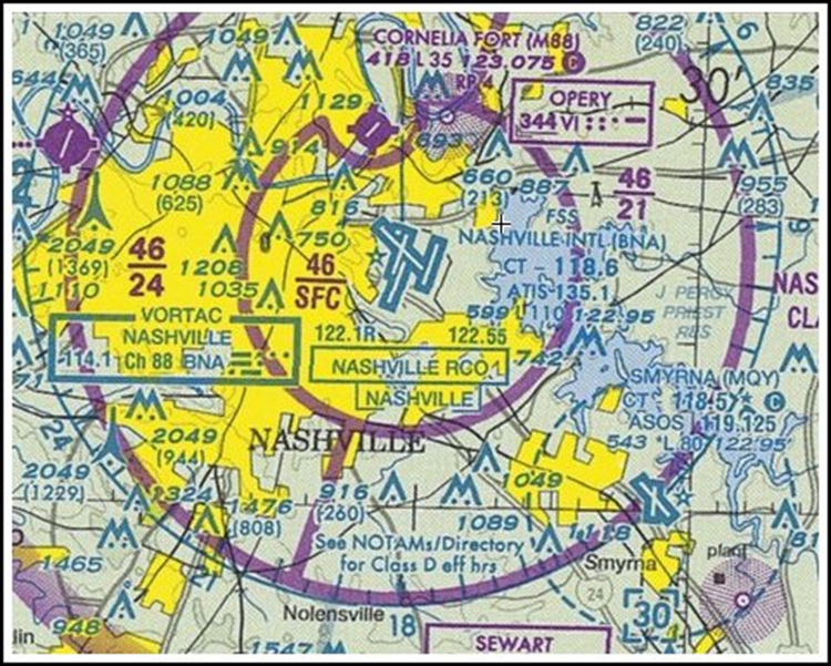 Class C (Charlie) Airspace