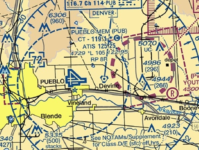 Class D (Delta) Airspace